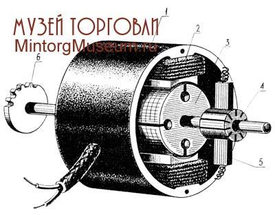 фото игрушек двигатели для