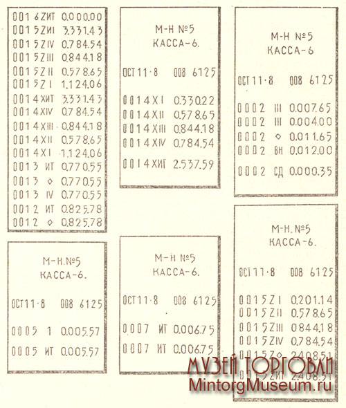 Товарный словарь К Контрольно кассовая машина Контрольно кассовая машина Ока 4401 Контрольная лента и чеки