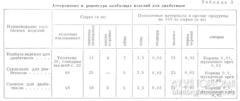 Русская тройчатка Иванченко рецепты от паразитов