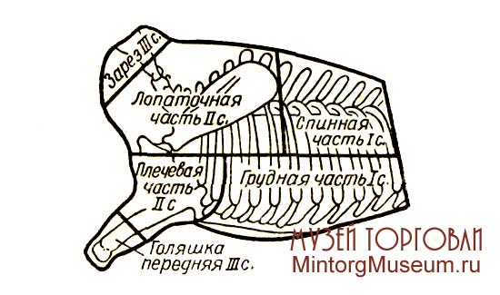 http://www.mintorgmuseum.ru/images/vocabulary/meat-07.jpg