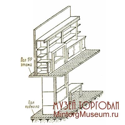 Электрический Лифт V=1 М-с, Грузоподъемность 400 Кг (2673)